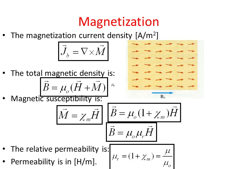 Magnetization The magnetization current density [A/m2]